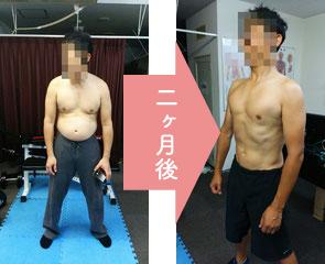 40歳Aさん、2ヶ月で前まで見事8キロのダイエットに成功!
